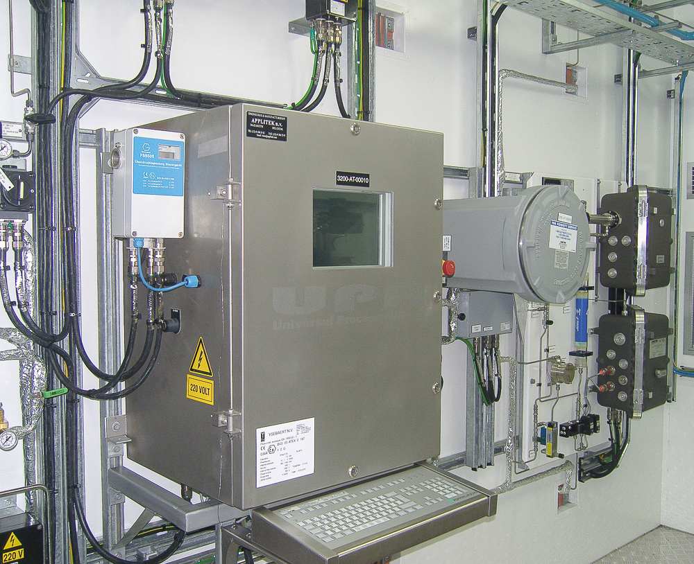 Upa 174 Ex Universal Process Analyzer Applitek